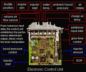 View Auto ECU Programmer