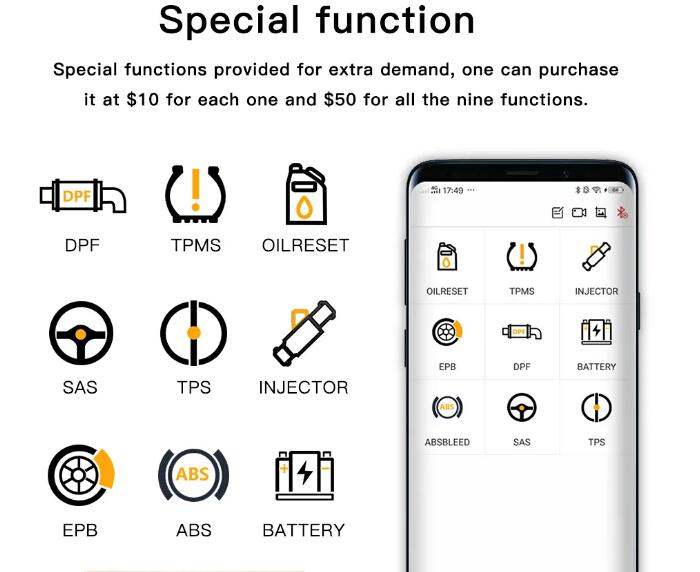 NexzDAS-Lite-special-functions